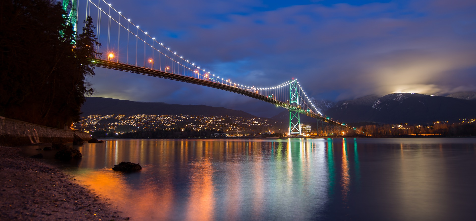 Thinking about moving to Vancouver? What you need to know and why you should consider Kitsilano…
